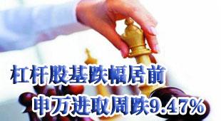 基金週刊第35期