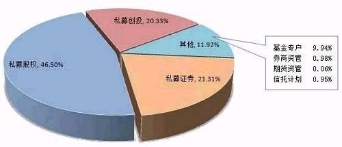 市场企稳 新三板私募基金有望进入有序发展期