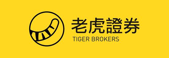 老虎证券用户:玩美港股,我如何做到一年盈利70%