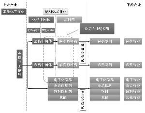 配资360 证券简称:联化科技 证券代码:002250 公告编号:2012-010