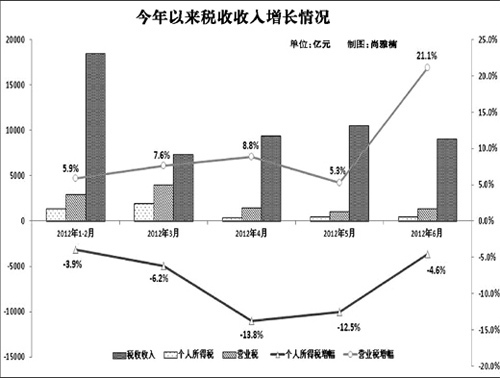 税收与gdp_财政与税收知识框架图