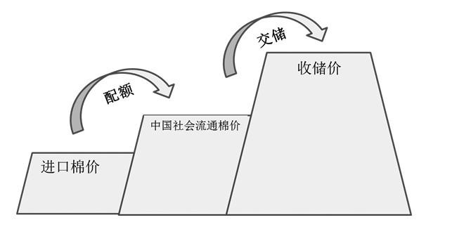日本等经济体经济增长问题恐非短期能够解