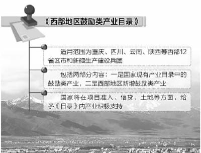在国家产业结构调整指导目录等