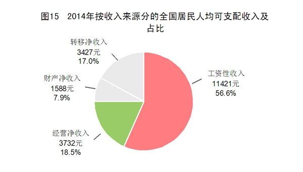 国民经济总量与国内生产总值_国内生产总值(3)