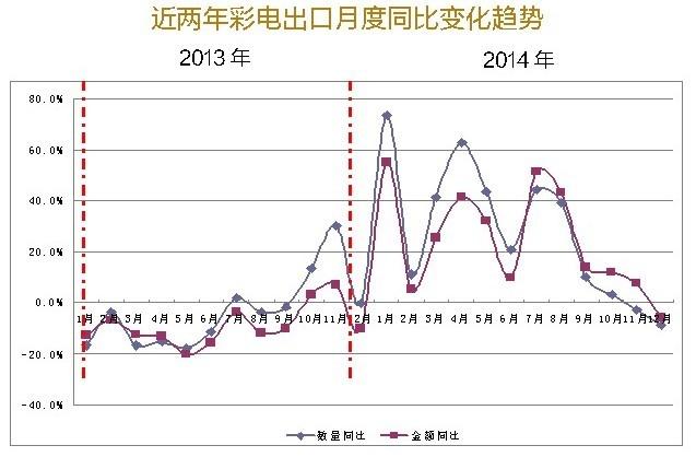 中国社会结构演变的四个可能趋势