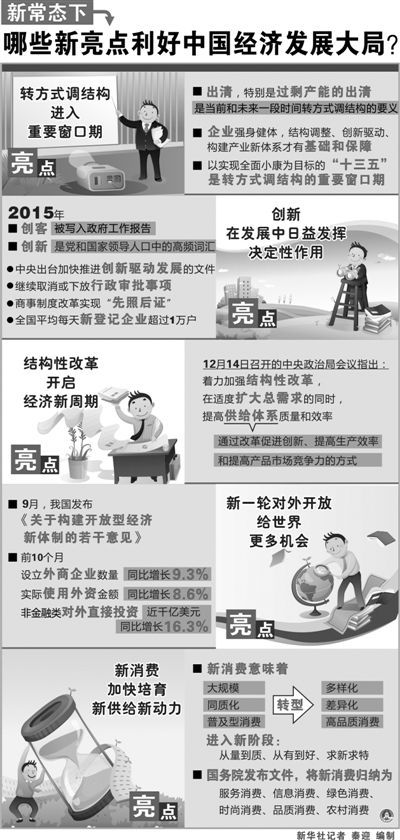 2013中国出口商品结构