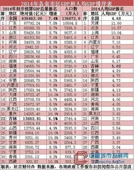人口老龄化_人口税