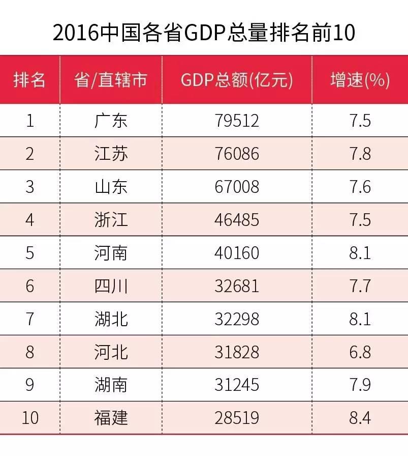 影响经济总量的指标_经济技术指标