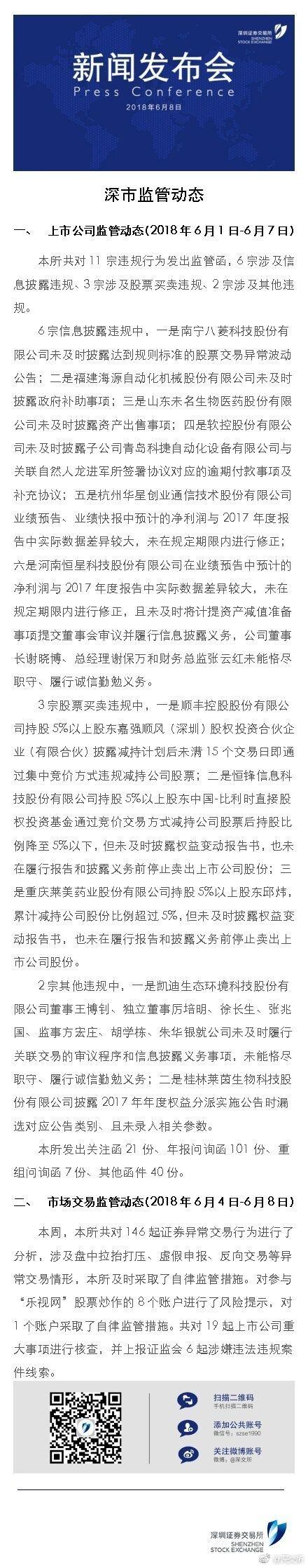 深交所:本周对参与乐视网股票炒作的8个账户进行风险提示