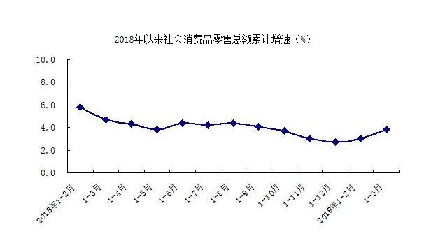 一季度北京gdp增长率_国内gdp增长率