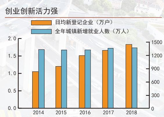 2019 经济大趋势_商业大趋势 抬头看十年,埋头做三年 1