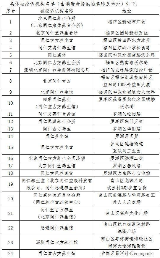 """35家冒牌""""同仁堂""""误导消费者 深圳消委会提醒消费者识别"""