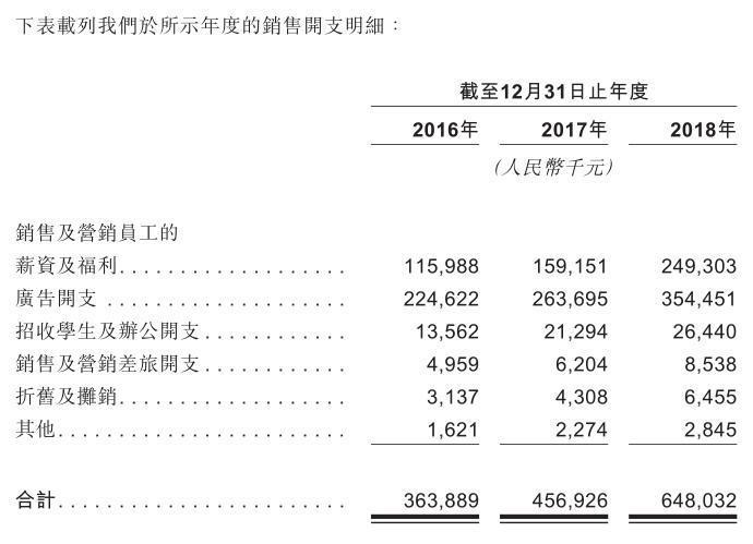 中国东方教育首日暴跌12% 广告猛增30所学校无证营业