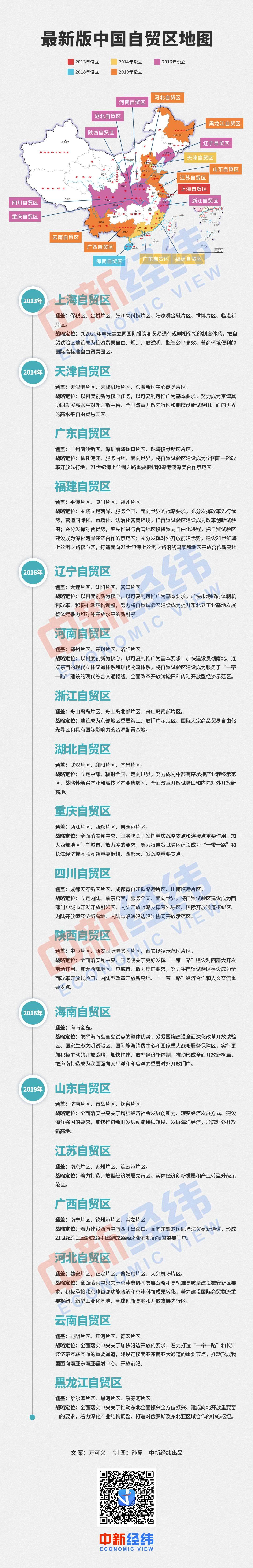 收藏!最新版中国自贸区地图来了图片