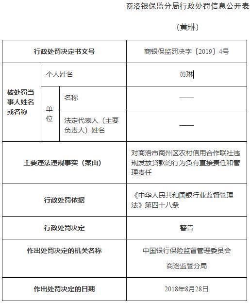 商洛市商州农村信用快三平台app下载合作联社违规发放贷款 4人遭警告