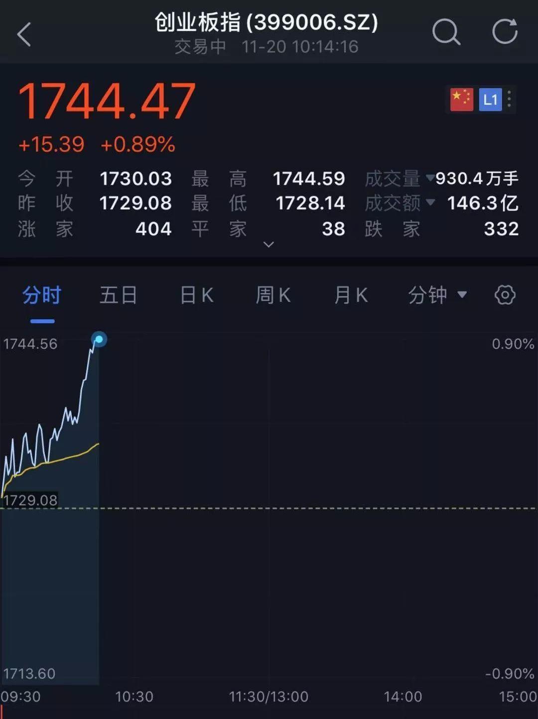 """经营农场赚钱刚刚央行又""""降息"""":下调5基点 股市楼市全解读"""