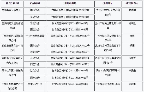 注销《医疗器械注册证》的产品信息表