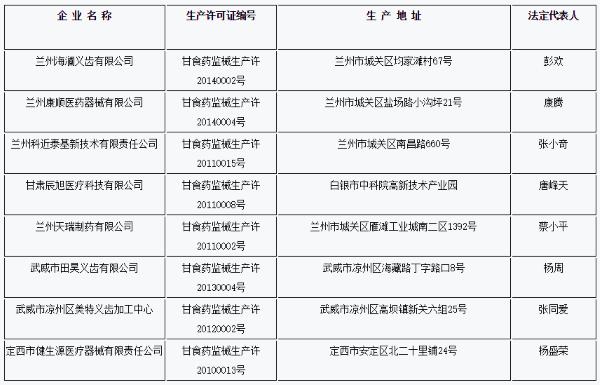 注销《医疗器械生产许可证》的企业信息表