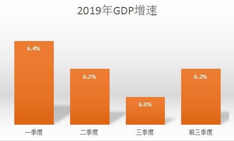 3季度gdp什么时候公布_27省份前三季度GDP出炉 沪前三季度GDP超2万亿位居第9