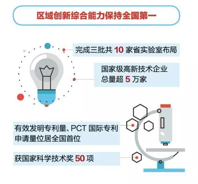 中江县gdp_2020全国百强县排名出炉前10名中江苏省占一半3