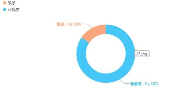"""中消协:五一假期""""消费维权""""类信息日均达55万余条化妆品公司管理制度"""
