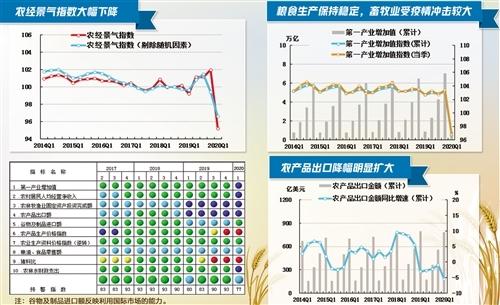 2020年第一季度我国_《2020第三季度中国家电市场报告》发布市场持续回暖