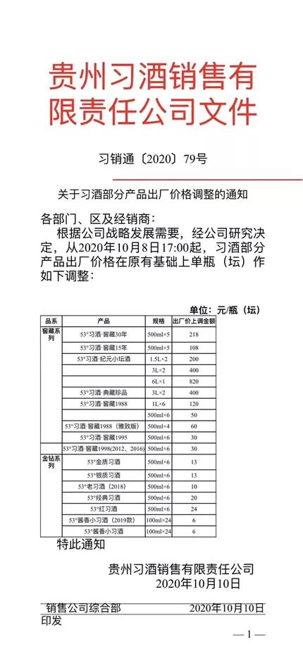 习酒部分产品出厂价上调 涨价被指为实现业绩目标做铺垫