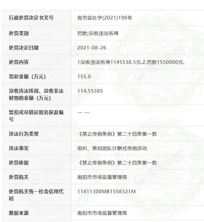 图片来源:信用中国