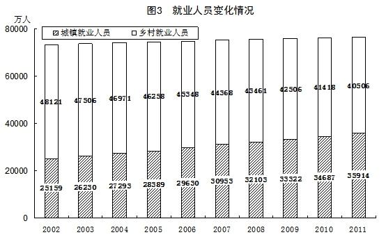 十六大以来 我国经济总量_我国经济gdp总量图